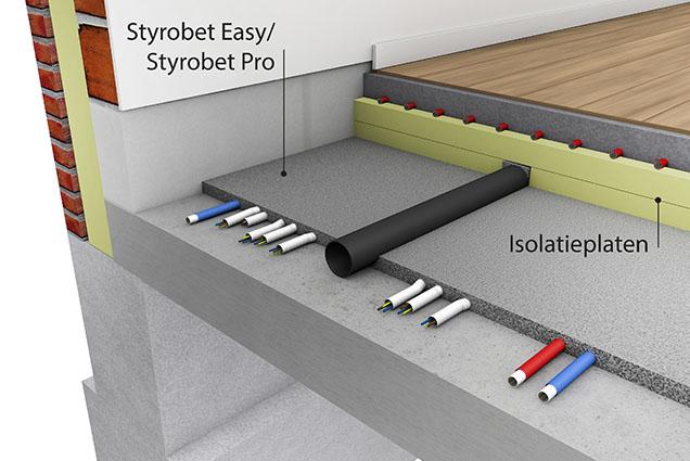 Pirobouw_Styrobet-tekst
