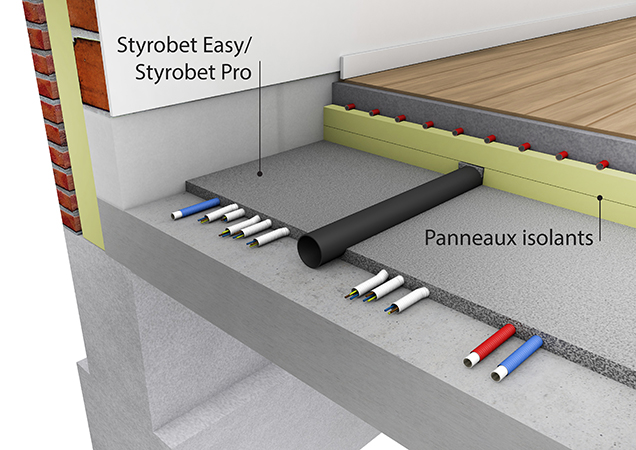 Pirobouw_Styrobet-texte_FR